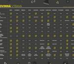 infografika_a6_final-upravy-3a