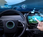 everything-you-need-to-know-about-in-vehicle-infotainment-system